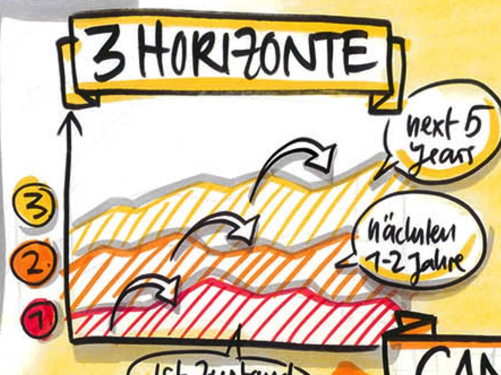 Die-drei-Horizonte-des-TNNT