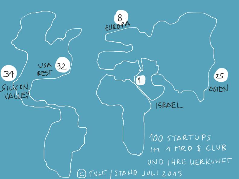 Startupclubregion
